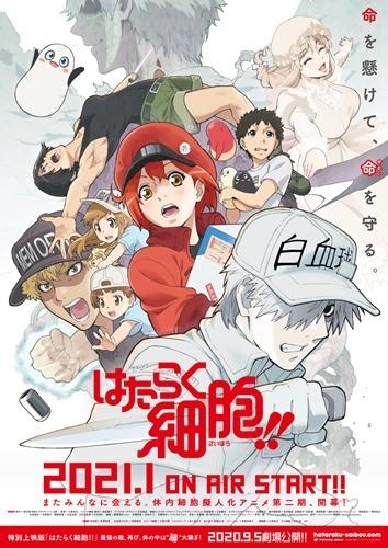 2021 Kış Sezonu Animeleri